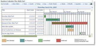 Sharepoint Project Management Better Handling Of Multiple Project Sites