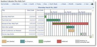 Sharepoint Gantt Chart Date Range Sharepoint Project Management Better Handling Of Multiple