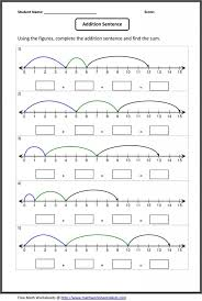 Number Line Worksheets Kindergarten Worksheets for all | Download ...