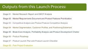 Product Profitability Analysis Excel Product Commercialization Profitability Analysis Template Excel