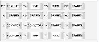 camaro fuse box diagram ls1tech 2016 camaro fuse box diagram at 2014 Camaro Fuse Box
