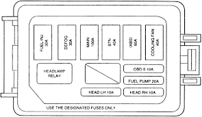 ford contour fuse box diagram image 2000 ford contour fuse box diagram vehiclepad 2000 ford on 1995 ford contour fuse box diagram