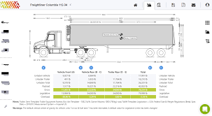 Calculate Axle Weights For Semi Trailer Truckscience