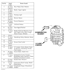 fuse box 94 jeep grand cherokee box wiring diagram 1997 jeep grand cherokee limited fuse box diagram at 1997 Jeep Grand Cherokee Fuse Box Location