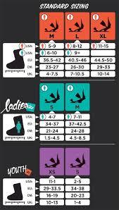 Snowboard Bindings Size Chart Flow Size Chart For Snowboard Bindings Www Bedowntowndaytona Com