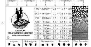 Sandstone Grain Size Chart Sandstone Petrography Pdf Free Download