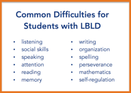 Language Based Learning Disabilities Overview Landmark