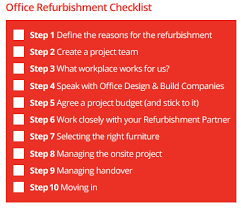 office define. We Hope This Short Office Refurbishment Guide Provides Logical Step By Instructions To Follow And Proves Useful. Define C