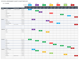 Gantt Chart For Numbers Template 016 Template Ideas Ic School Assignment Gantt Chart Unusual