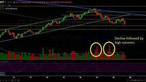 Bitcoin Chart Analysis Today Bitcoin Chart Analysis Feb 24