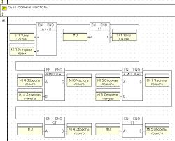 Реферат Автоматизированная система мониторинга расхода топлива  Автоматизированная система мониторинга расхода топлива