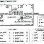 harley davidson radio wiring harness diagram simplified shapes gallery harley davidson radio wiring harness diagram