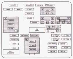2003 tahoe fuse box wiring diagram site chevrolet tahoe 2003 fuse box diagram auto genius 2003 tahoe fuse box inside 2003 tahoe fuse box