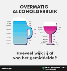 Alcohol hart