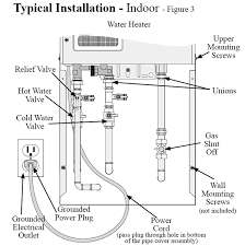 typical wiring diagram electric water heater typical electric water heater wiring diagram wiring diagram and hernes on typical wiring diagram electric water heater