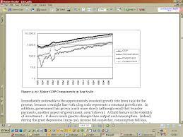 Мировой финансовый кризис как этап циклического развития рыночной  Диаграмма 2 Логарифмированные ВВП США и структура его расхода