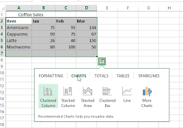 How To Create A Chart Quickly In Excel