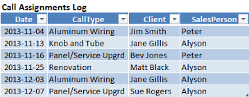 excel call log create variable length dynamic reports linked to excel tables