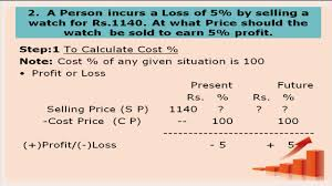 How To Calculate Profit Or Loss Part 2 Youtube