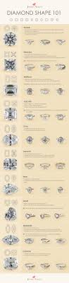A Shape For Each Type Of Engagement Ring Each Diamond