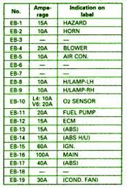 1997 isuzu rodeo (part2) fuse box diagram circuit wiring diagrams 1999 chrysler lhs owners manual pdf at 1999 Chrysler Lhs Fuse Box Diagram