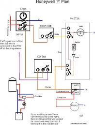 heating wiring diagram images electrical junction box wiring wiring diagram schematics on central heating