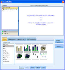 Creating A Bar Chart Using Spss Statistics Setting Up The