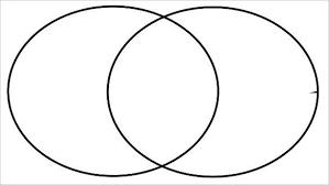 Venn Diagram Template Google Docs How To Create A Venn Diagram On Google Docs Hunger Games