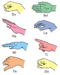 sofa silaba hand sign digitalstudiosweb