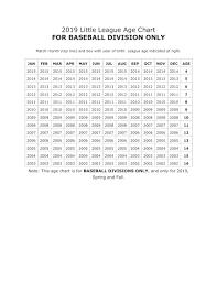 League Age Chart Powhatan Little League