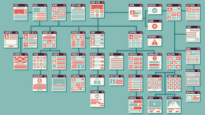how to build your s sitemap