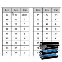 Ascii Table 0 127 Learn Parallax Com