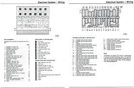 volkswagen golf mk4 fuse vw jetta mk4 fuse box diagram golf volkswagen layout panel rh successes site volkswagen golf mk4 fuse box volkswagen golf mk4 f