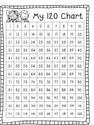 Counting Chart By Tens To 120 Math Page Room 5