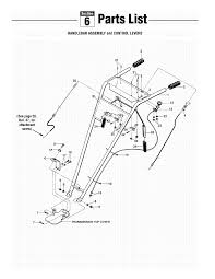 Handlebar assembly and control levers i li4iiiiiiiiiiiiiiiiii