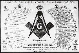 Chart Of The Most Important Masonic Emblems Freemasonry