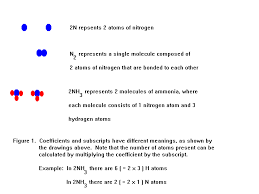 the compounds considered so far have all been molecular compounds ionic compounds do not exist as molecules rather than having atoms being joined together