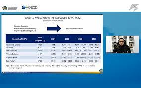 Plan low interest rates and bank profits future! Tak Sampai 8 5 Ini Proyeksi Pergerakan Tax Ratio Hingga 2024