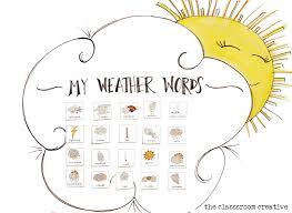 Weather Anchor Chart Weather Words Interactive Anchor Chart