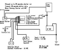 15 fantastic volvo starter wiring diagram collections type on screen volvo penta starter wiring volvo starter wiring diagram volvo penta starter wiring diagram, arcnx co volvo starter wiring