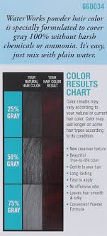 Water Works Water Activated Permanent Powder Hair Color For Men And Women 34 Mahogany