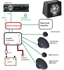 hi i m new and i d like to put a stereo in my car car audio here we see that an active crossover takes over the duty of splitting one stereo rca input from the headunit into three pairs of outputs for amplification