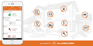 home automation alarm. smart home security and automation via the user friendly mobile app alarm s