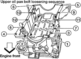 2003 nissan altima engine diagram questions answers dac3faf gif question about 2003 altima 2 answers
