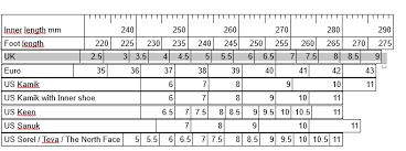 42 Uncommon Womens Mondo Size Chart