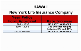 Aarp Life Insurance Phone Number 95 Easy New York Claim Form