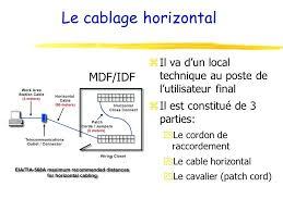mdf wiring diagram features msd 6al box wiring diagram mdf wiring diagram horizontal msd streetfire ignition box wiring diagram