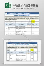 Performance Evaluation Form Based On Balanced Scorecard