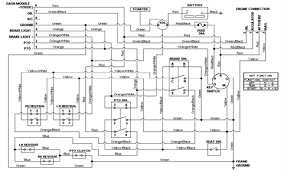 cub cadet lt1045 pto clutch diagram trusted wiring diagram \u2022 john deere l130 pto clutch wiring diagram solved how do i wire the starter solenoid for my 2005 cub fixya rh fixya com cub cadet electric pto diagrams cub cadet electric pto diagrams