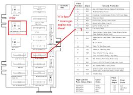 diagram 🏅 1997 grand am fuse diagram 1990 Ford Tempo Fuse Box Diagram Ford E-250 Fuse Diagram